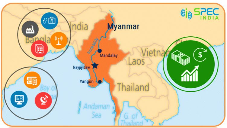 SPEC INDIA Strategizing Penetration into a Rising Economy – Myanmar