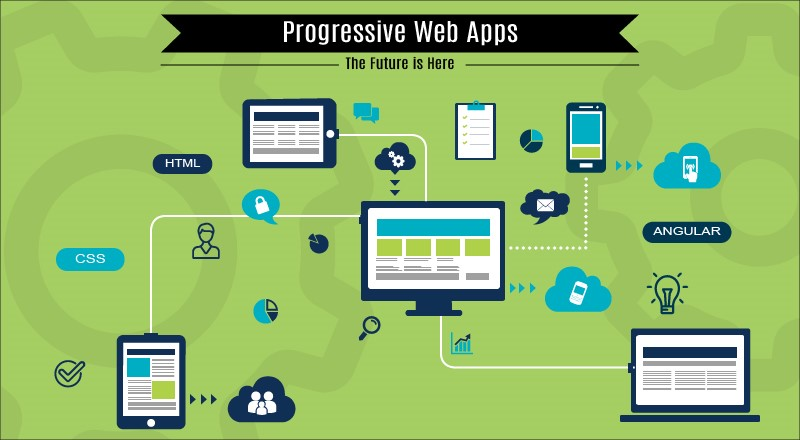 Progressive Web Apps, Offering the best of Two Worlds – Web & Mobile