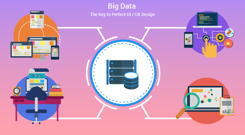 Big Data Solutions – The Apropos Key To Simple & Smart Data-Driven App Design
