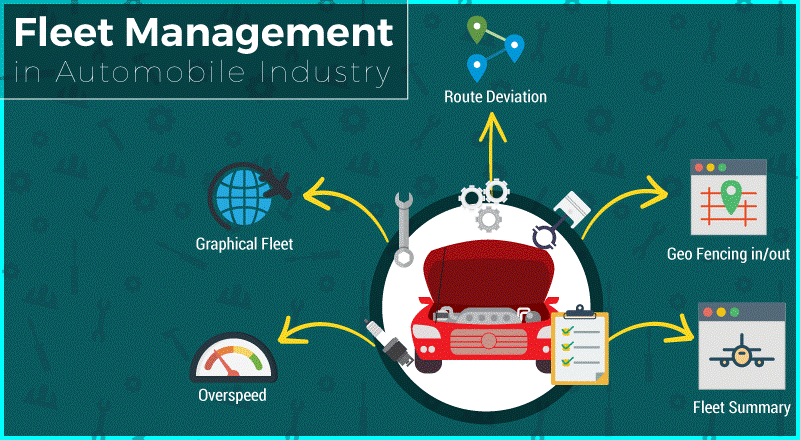 GPS Fleet Tracking for Automobile Companies – A Must-Have for Seamless Fleet Management