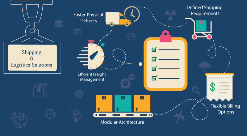 A 5 Point Checklist to Choose an Ideal & Comprehensive Logistics Software Solution