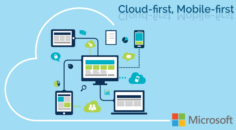 "Microsoft's ""Cloud-first, Mobile-first"" Strategy – It's All About Looking Forward"