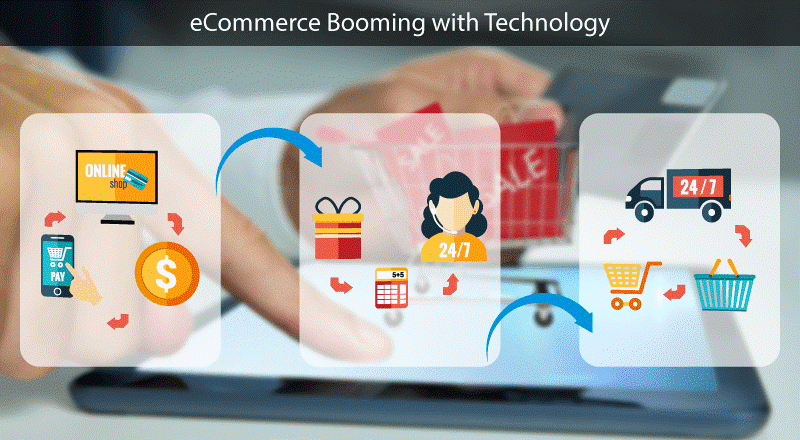 A Radical Revolution in eCommerce Industry, Thanks to Technology