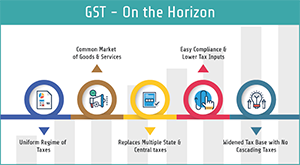 GST on the Horizon – SPEC INDIA's Proactive Preparedness