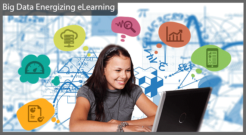 Future Of eLearning Brightens With Assimilation Of Big Data Services