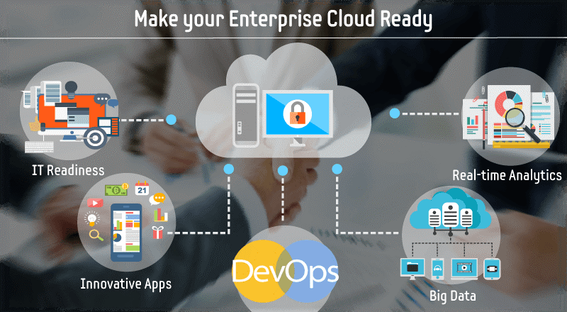 Get, Set, Go – A Smooth & Swift Transformation with Cloud Application Development