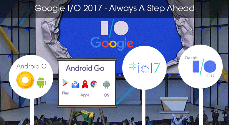 What is it that raised the Excitement Level at Google I/O 2017?