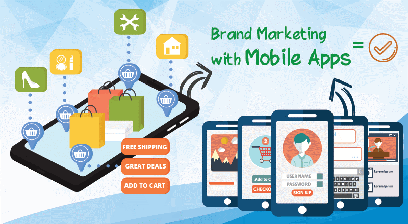 Mobile Platforms – An Appropriate & Fruitful Strategy to Market Brands