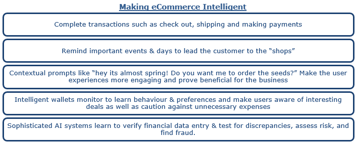 Making eCommerce Intelligent