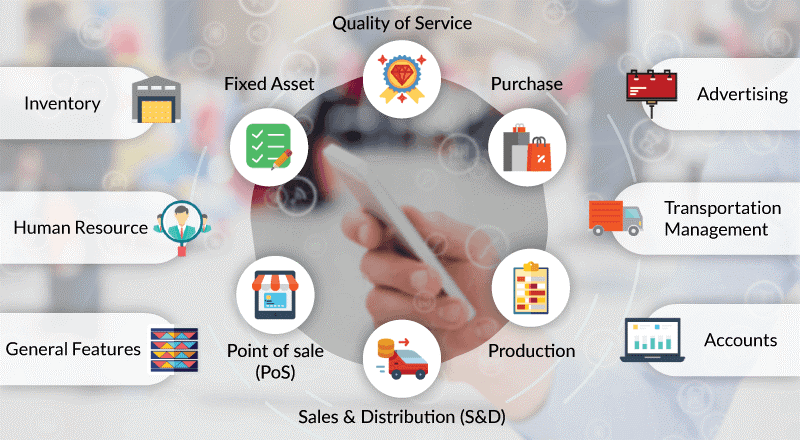 Mobile ERP Solution for a Major Conglomerate @ Myanmar