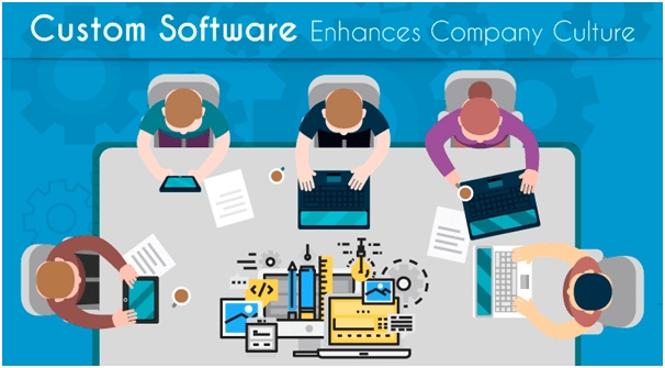 Custom Software Enhance Company Culture