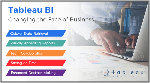 Tableau BI Services–Changing the Face of Business