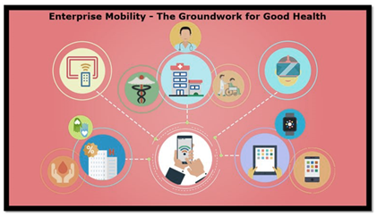 Healthcare Mobility Solutions