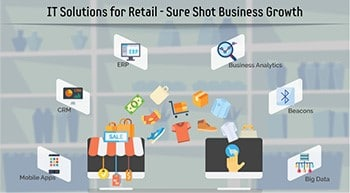 IT Solutions for Retail Feature