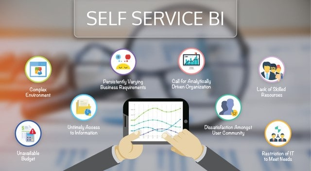 Self Service BI Tool