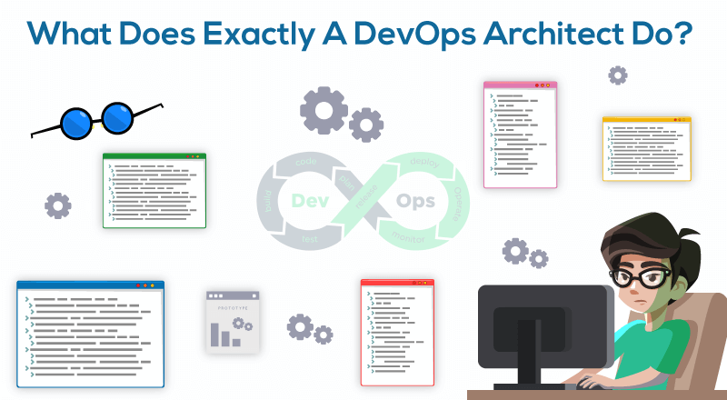 Roles and Responsibility of DevOps Architect - Blog