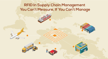 RFID in Supply Chain Feature Image