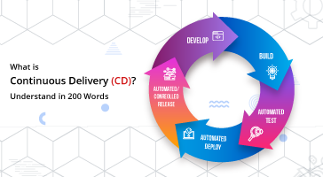 Continuous-Delivery-(CD)-Feature