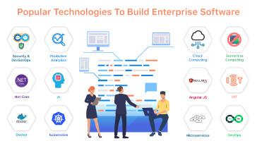 Technologies-To-Build-Enterprise-Software