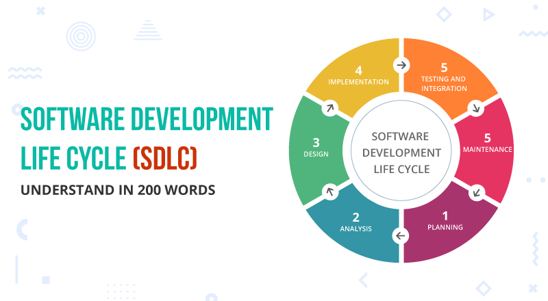 What-Is-Software-Development-Life-Cycle
