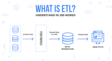 What-is-ETL-feature