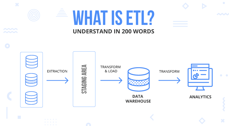 What-is-ETL