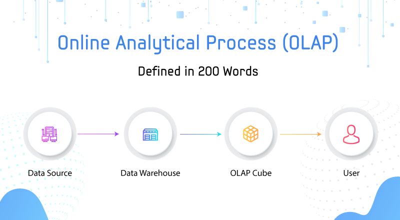 What-is-Online-Analytical-Process-(OLAP)