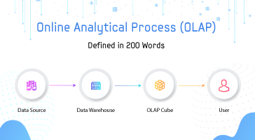 What-is-Online-Analytical-Process-(OLAP)-feature