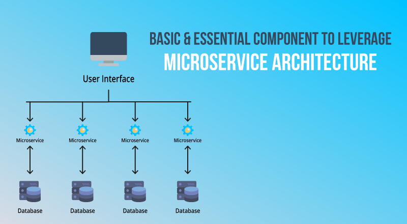 Basic_Essential_Components_to_Leverage_Microservices_Architecture