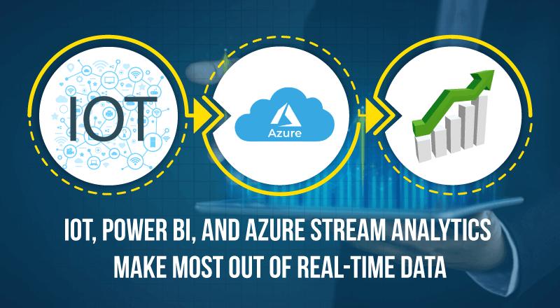 IoT-PowerBI-And-Azure-Stream-Analytics