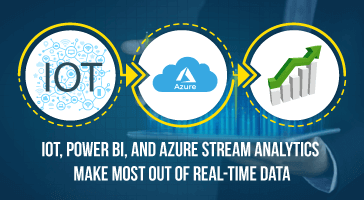 IoT_Power_BI_And_Azure_Stream_Analytics_Feature