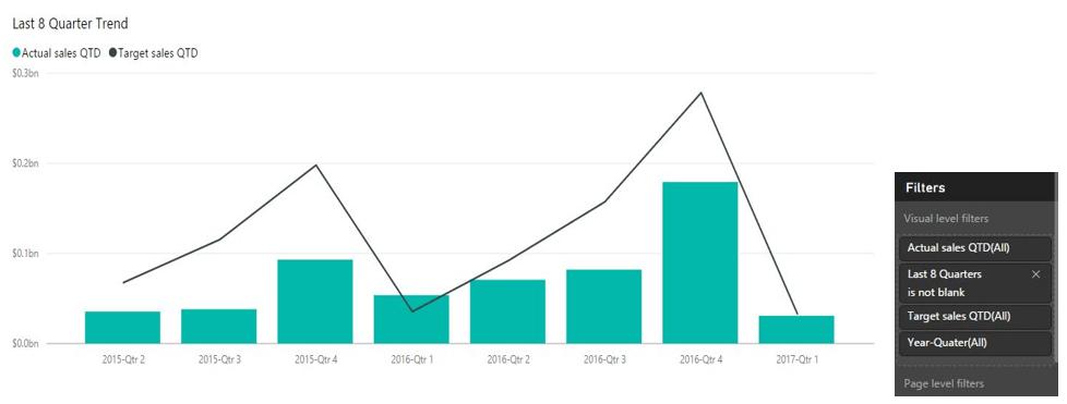 Trend-Analysis-in-Power-BI-4