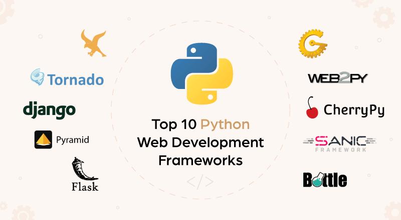 Python_Frameworks