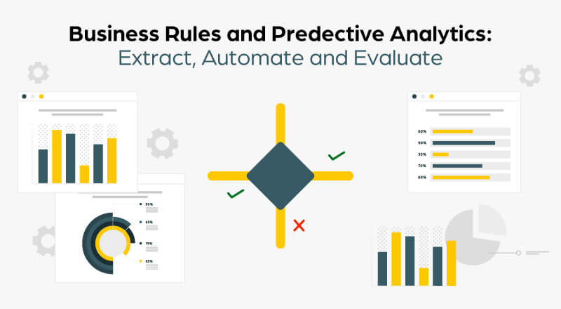 Business-Rules-and-Predictive-Analytics