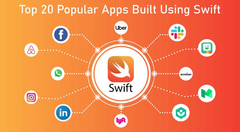 Top_20_Popular_Apps_Built_Using_Swift