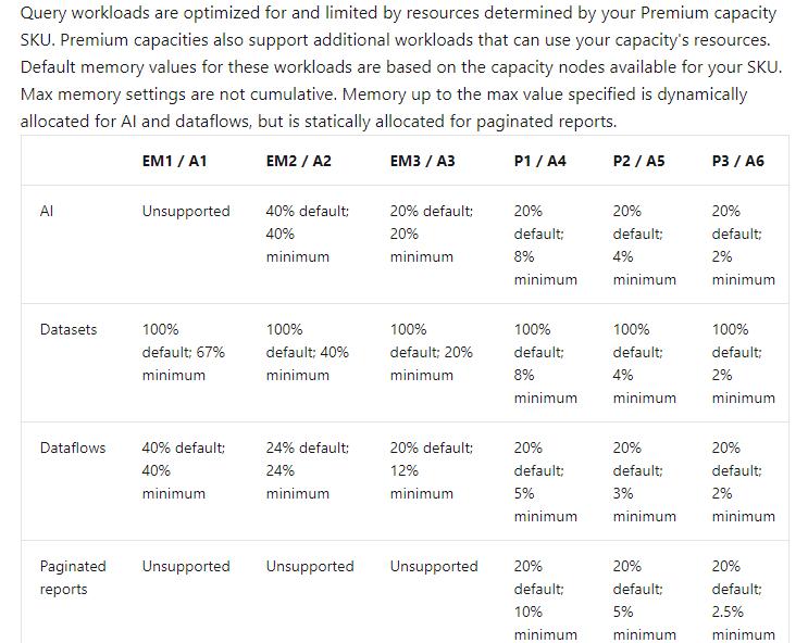 Default-Memory-Settings-Paginated-Reports