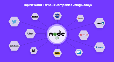 Feature-image-Top-Companies-Using-Node.js