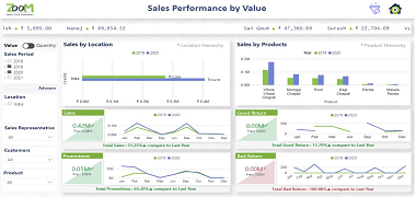 Sales_Dashboard_Feature
