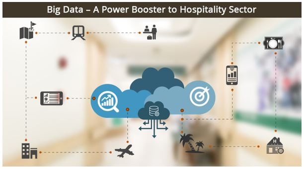 Big Data Transforming The Face Of Hospitality Sector