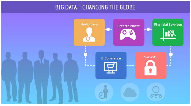 Big Data Solutions will Change the Way you Think about Everything