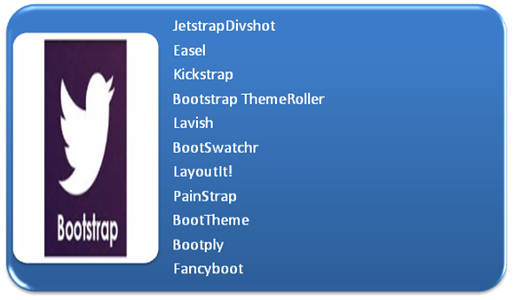 Create Innovative Web Solutions with Bootstrap