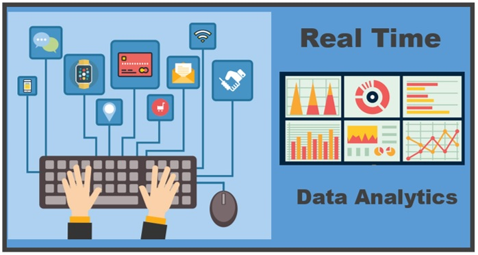 IoT, Big Data, BI and Real time Analytics – Interdependent and Indispensable