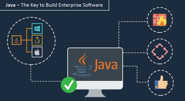 Enterprise Java Development – Build End-to-End Solutions with Ease