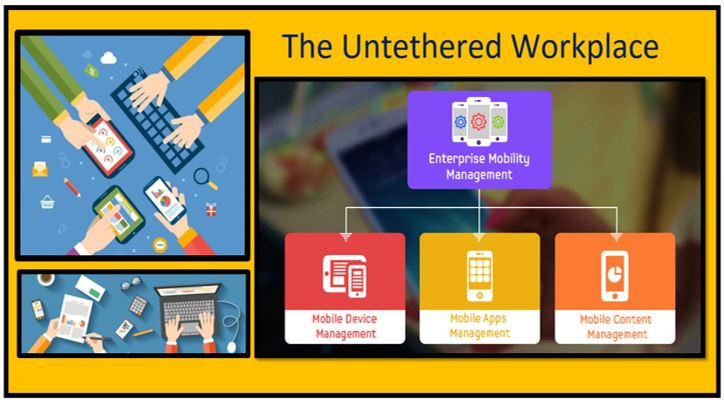 Enterprise Mobility Management for the Untethered Workplace