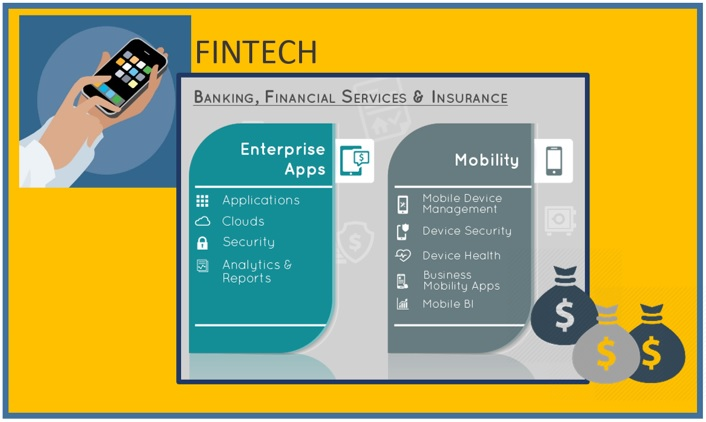 Finance with a Twist of Technology – Fintech