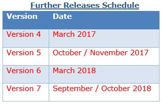 Further Release Schedule
