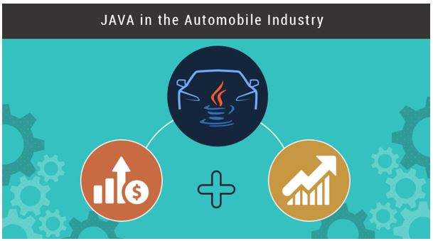 Java – A Profitable Investment in the Automotive Industry