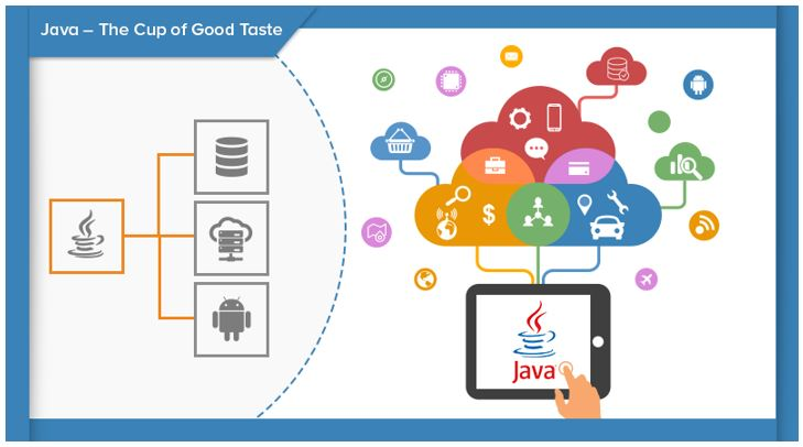 Strong & Refreshing – Java The Cup of Good Taste