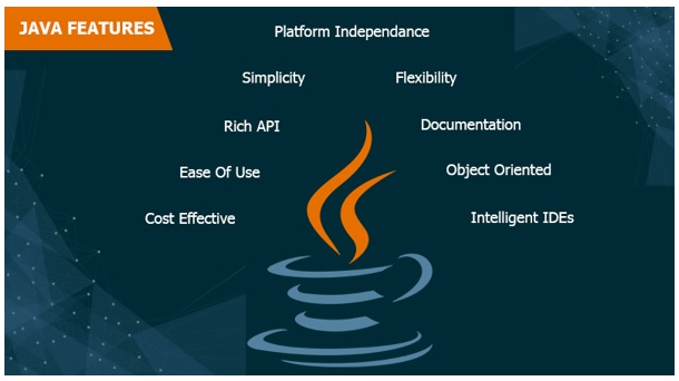 Java Reigning at the Top – Yesterday, Today and Tomorrow