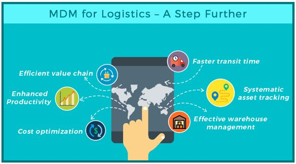 Mobile Device Management – An Indispensable Tool for Supply Chain & Logistics